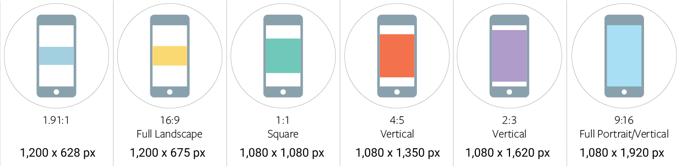 Facebook Ad Banner Sizes & Specs – Ad Image Guide